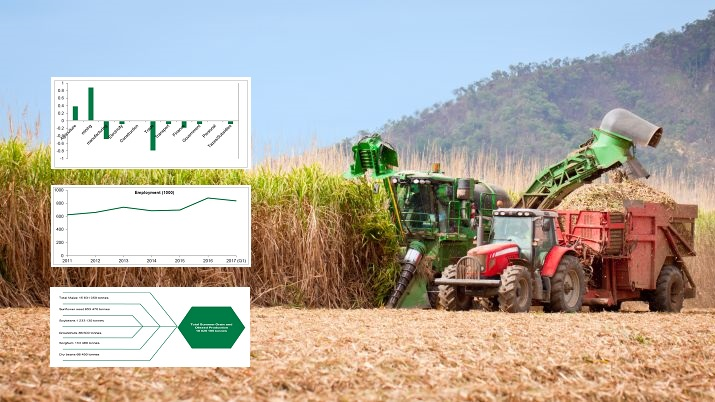 Agriculture remains resilient